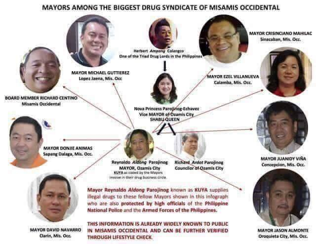 pnp 9 mayors