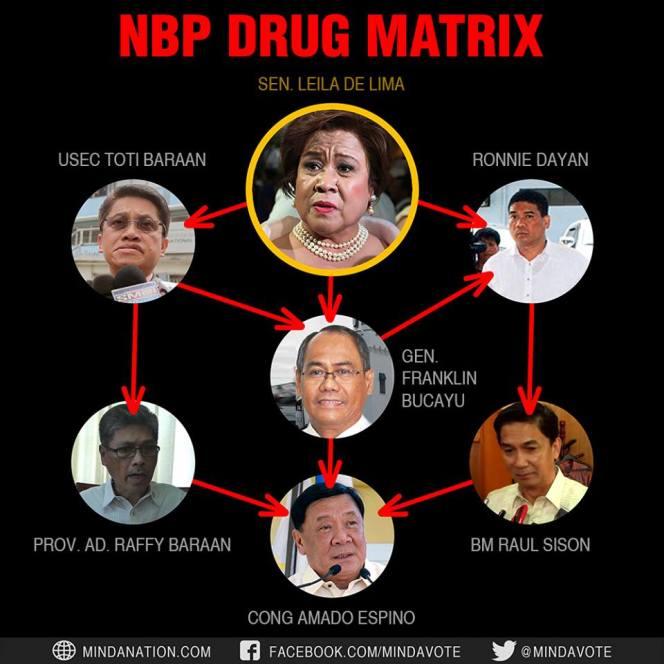 pnp-nbp-matrix