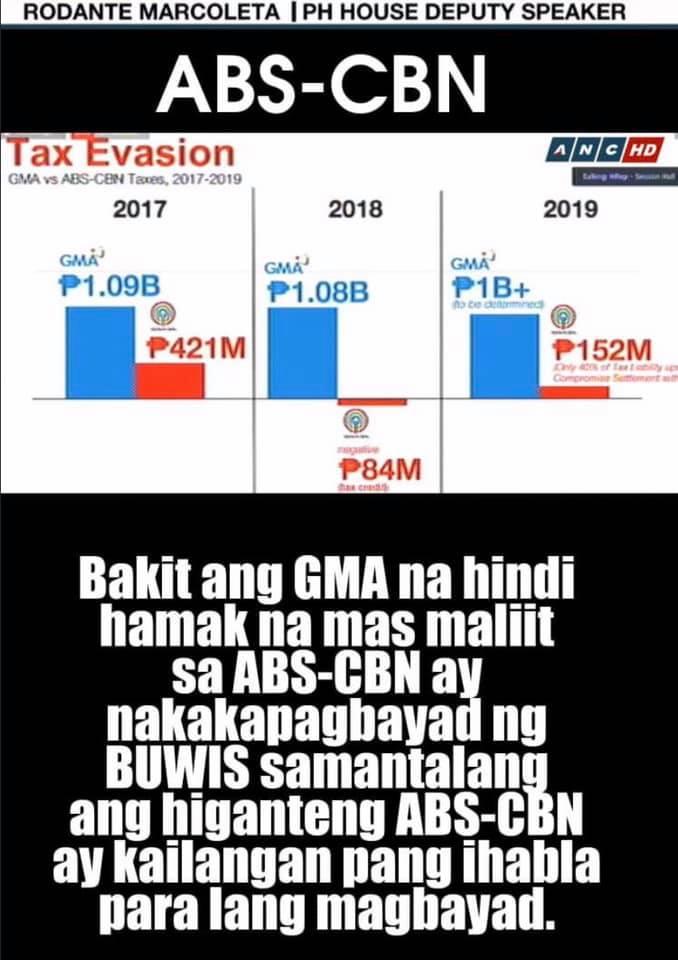 abs gma tax